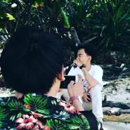 irfansaputra7's profile photo