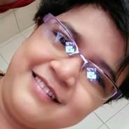dewia650's profile photo