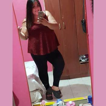 paul6598_Buenos Aires_Single_Female