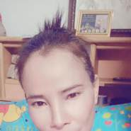user_ukiwm9823's profile photo