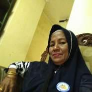 faridab20's profile photo