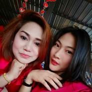 mayurab6's profile photo