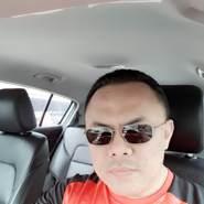 abangrantau72's profile photo