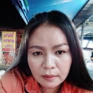 nidninsingkhon2's profile photo