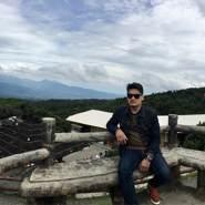 sandiru's profile photo