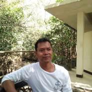 nurw594's profile photo