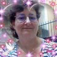 marielaured's profile photo