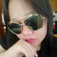 kikiandriany's profile photo