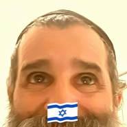rathsony's profile photo