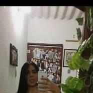dayanaga's profile photo