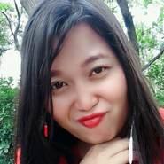 ipanpartiwil's profile photo
