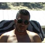 sotiris761's profile photo