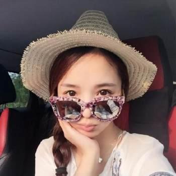 amanda1992_48_Shandong_Single_Female