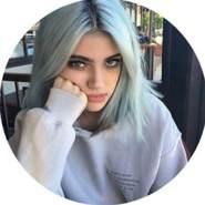 xxiil83's profile photo