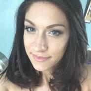 brennybruice's profile photo