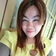 anny290's profile photo