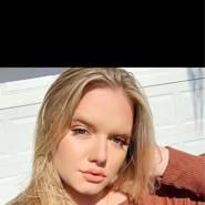 cecilia341432's profile photo