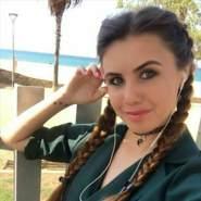 lata791's profile photo