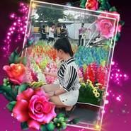 baoa271's profile photo