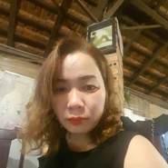 thuyn8526's profile photo