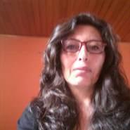 barachicao's profile photo