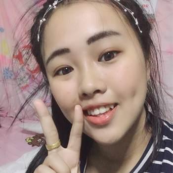 Yinggg55_Chiang Mai_Độc thân_Nữ