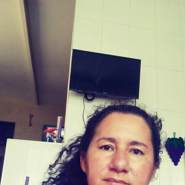 rinan753's profile photo