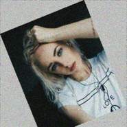 minmaxnfmi72's profile photo