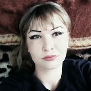 Luciiay's profile photo