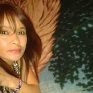 milcarivera's profile photo