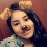 Karimdanita18's profile photo