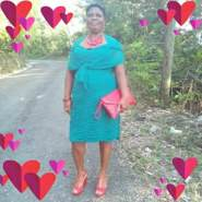angellam10's profile photo