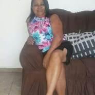 lojacliente2205's profile photo