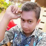 adid0355's profile photo