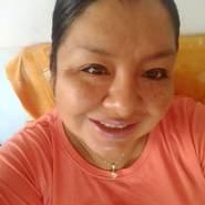 priscilar117's profile photo