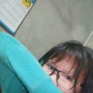 quanp021's profile photo