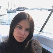 elona141's profile photo