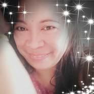 pisces143's profile photo