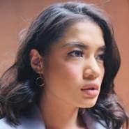 yasintha87's profile photo