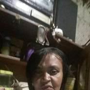 parecidaf's profile photo