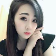 phucn5624's profile photo