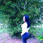 annie_2's profile photo