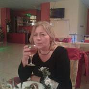 ludmila24568's profile photo