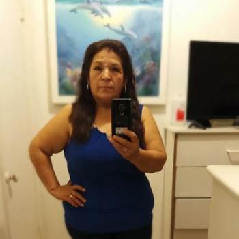susanadelgadillo_California_Single_Female