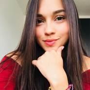 mellisa138's profile photo