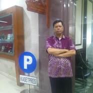 muhamadabdulmalik13's profile photo