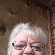 nancym267's profile photo