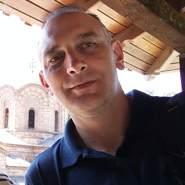 zorans10's profile photo
