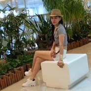 thao_thuc_vi_anh's profile photo