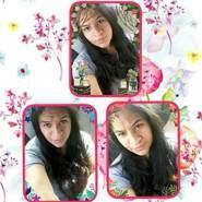 marilyng41's profile photo